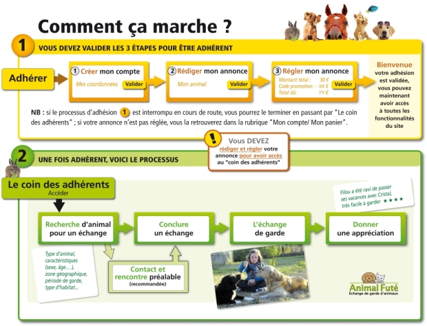 animal fute exchange garde d animaux